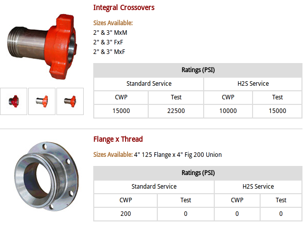 Integral_Crossover_and_Flange__Thread Integral Parts - Oilfield Hose Manufacturer | Hengshui Ruiming